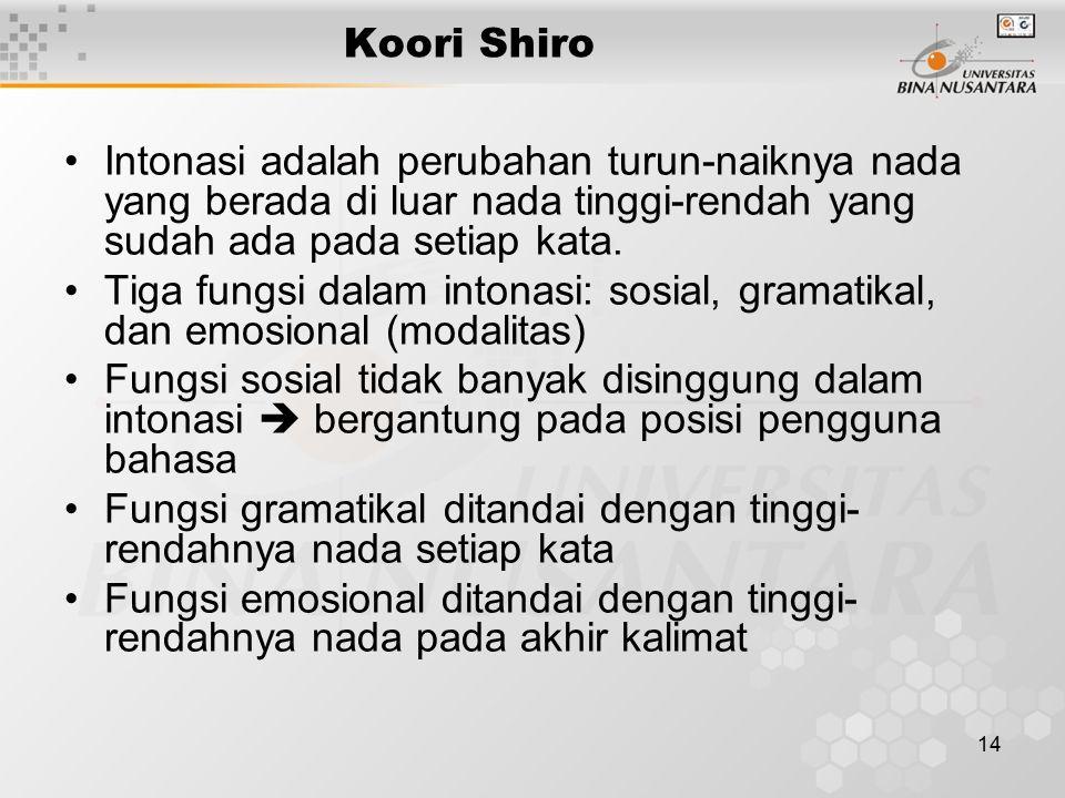 Koori Shiro Intonasi adalah perubahan turun-naiknya nada yang berada di luar nada tinggi-rendah yang sudah ada pada setiap kata.