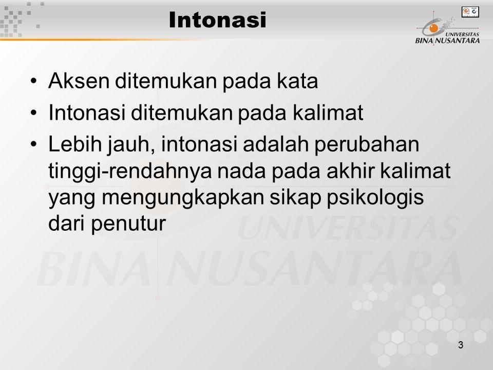 Intonasi Aksen ditemukan pada kata. Intonasi ditemukan pada kalimat.
