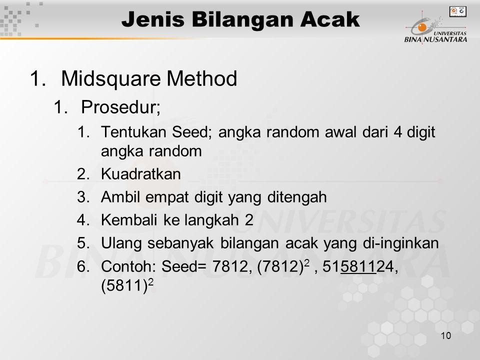 Jenis Bilangan Acak Midsquare Method Prosedur;