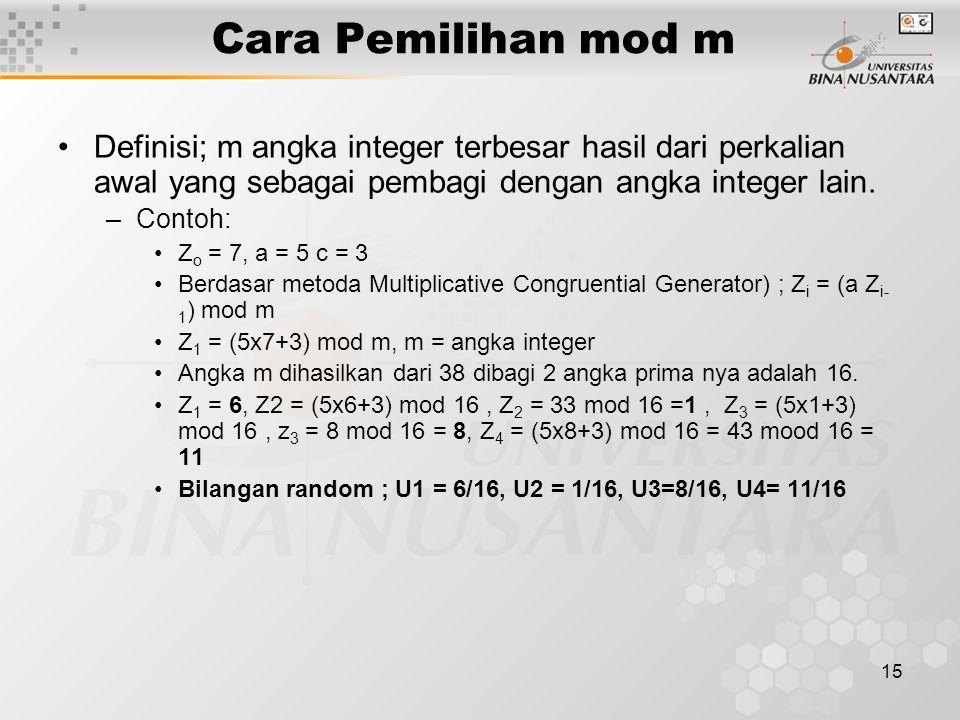 Cara Pemilihan mod m Definisi; m angka integer terbesar hasil dari perkalian awal yang sebagai pembagi dengan angka integer lain.