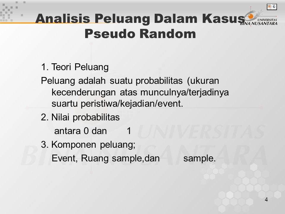 Analisis Peluang Dalam Kasus Pseudo Random