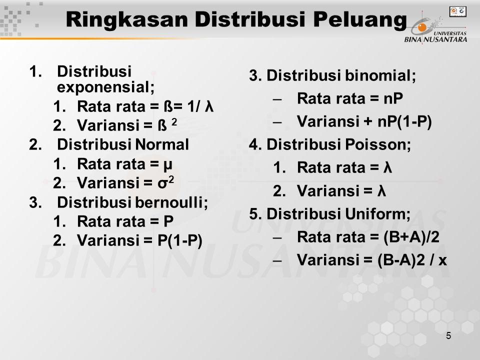 Ringkasan Distribusi Peluang