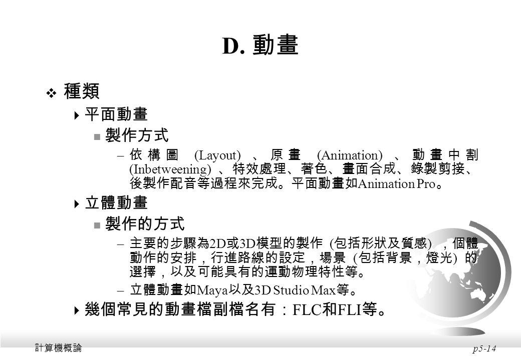 D. 動畫 種類 平面動畫 製作方式 立體動畫 製作的方式 幾個常見的動畫檔副檔名有:FLC和FLI等。