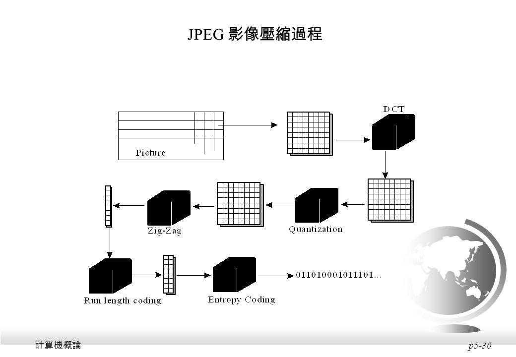JPEG 影像壓縮過程 計算機概論