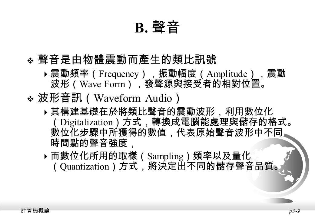 B. 聲音 聲音是由物體震動而產生的類比訊號 波形音訊(Waveform Audio)