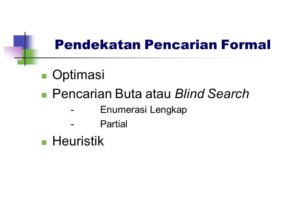 Pendekatan Pencarian Formal