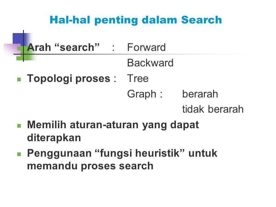 Hal-hal penting dalam Search