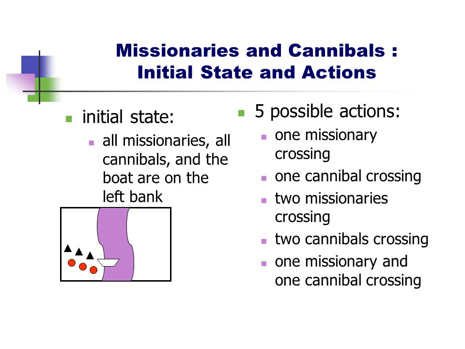 Missionaries and Cannibals : Initial State and Actions