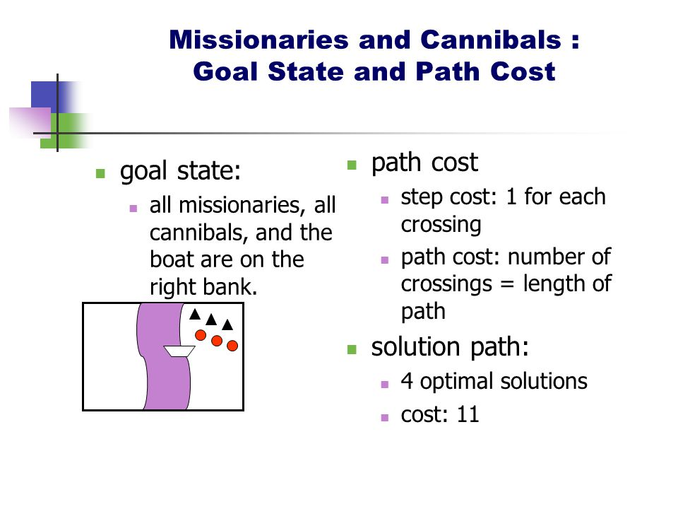 Missionaries and Cannibals : Goal State and Path Cost