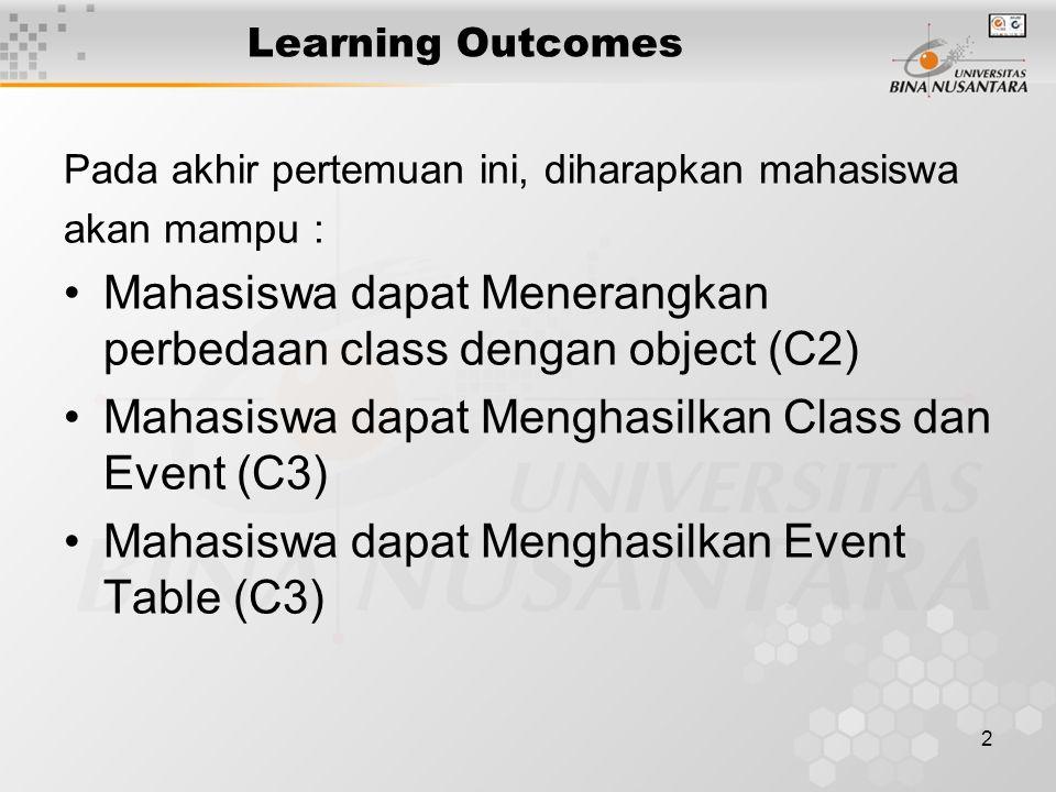 Mahasiswa dapat Menerangkan perbedaan class dengan object (C2)