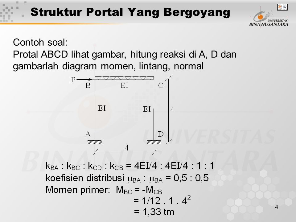 Struktur Portal Yang Bergoyang