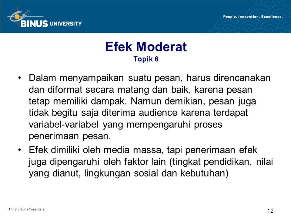 Efek Moderat Topik 6