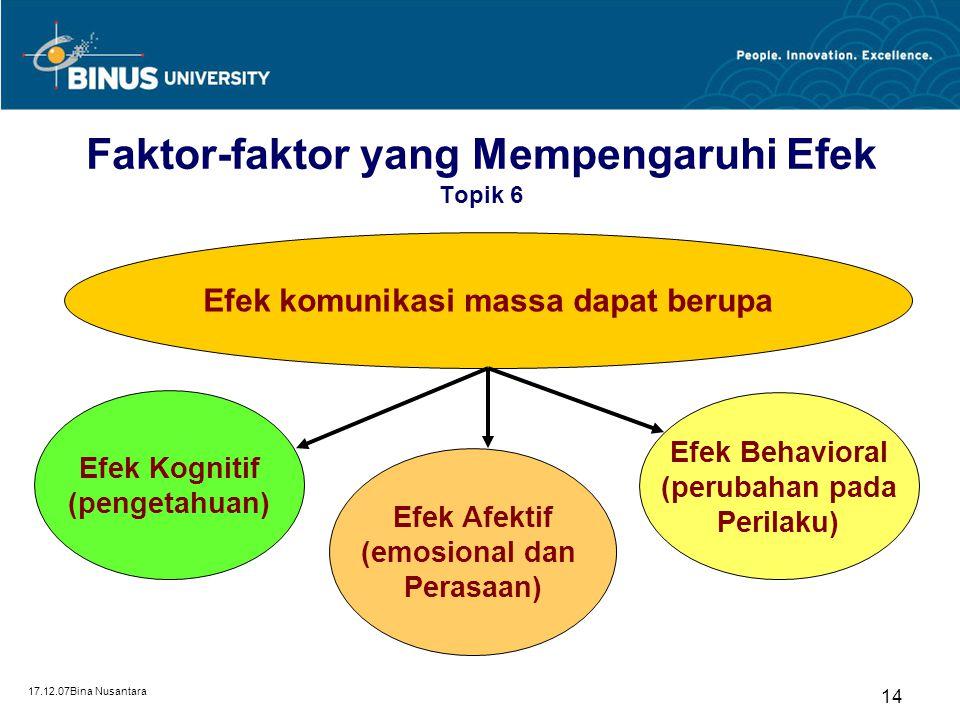 Faktor-faktor yang Mempengaruhi Efek Topik 6