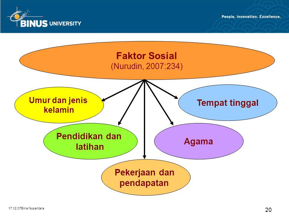 Faktor Sosial Tempat tinggal Pendidikan dan Agama latihan