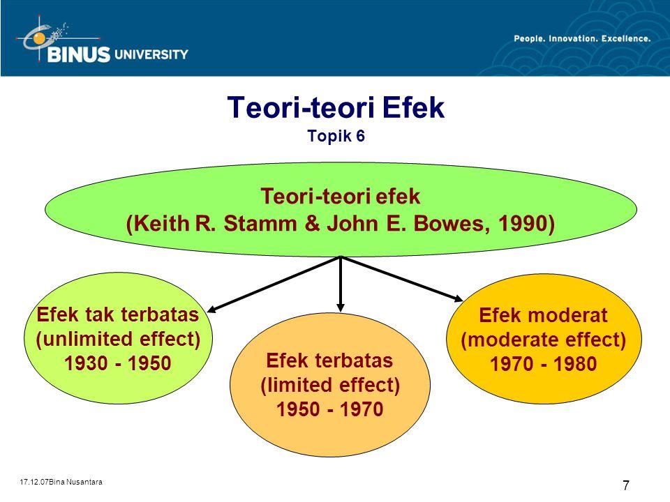 Teori-teori Efek Topik 6