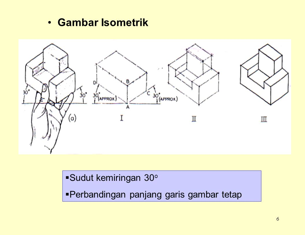 Gambar Isometrik Sudut kemiringan 30o