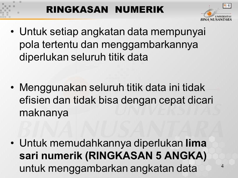 RINGKASAN NUMERIK Untuk setiap angkatan data mempunyai pola tertentu dan menggambarkannya diperlukan seluruh titik data.