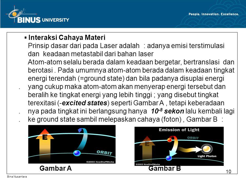 ▪ Interaksi Cahaya Materi