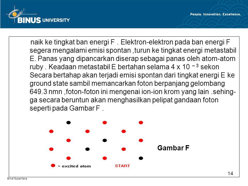 naik ke tingkat ban energi F. Elektron-elektron pada ban energi F