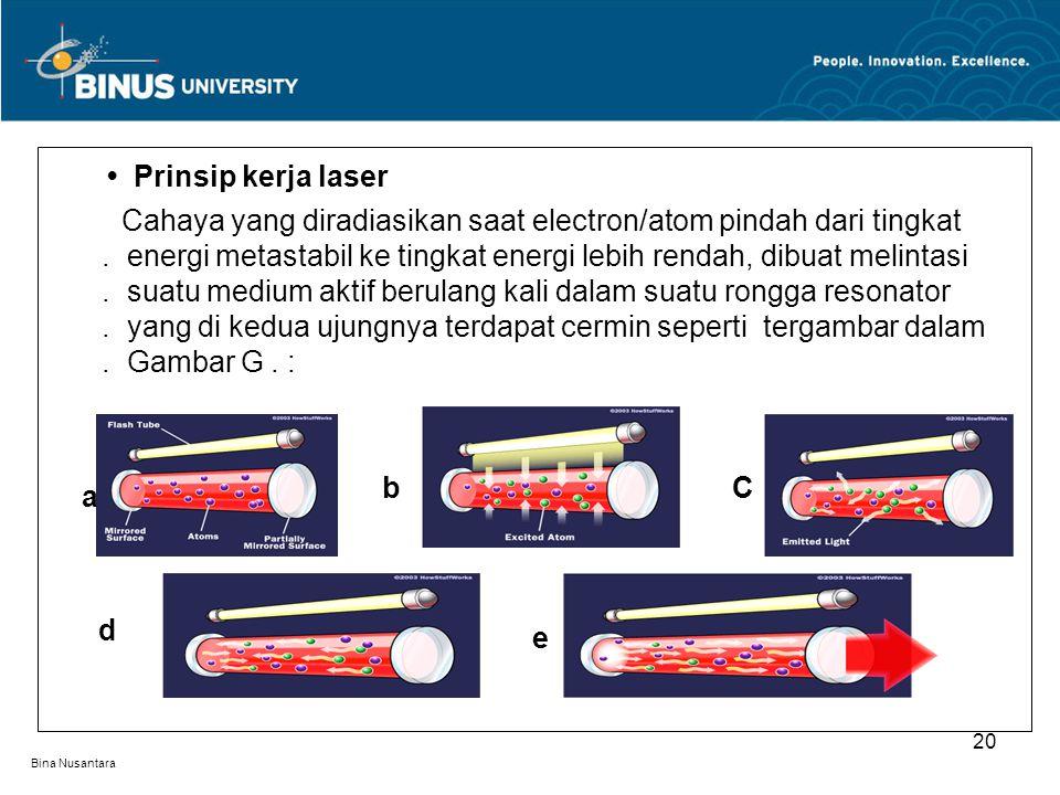 • Prinsip kerja laser