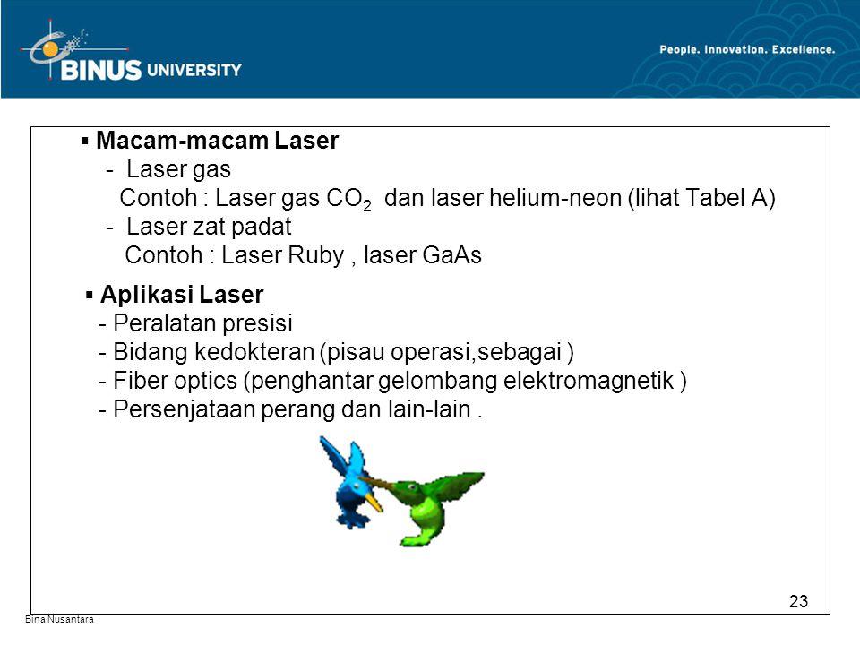 Contoh : Laser gas CO2 dan laser helium-neon (lihat Tabel A)