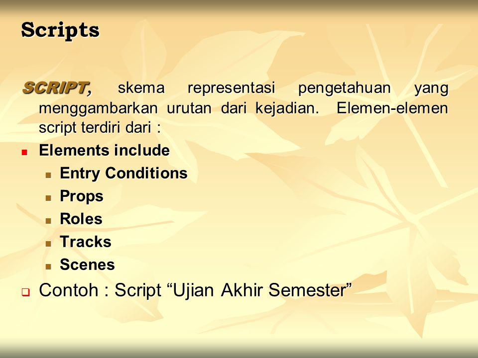 Scripts Contoh : Script Ujian Akhir Semester
