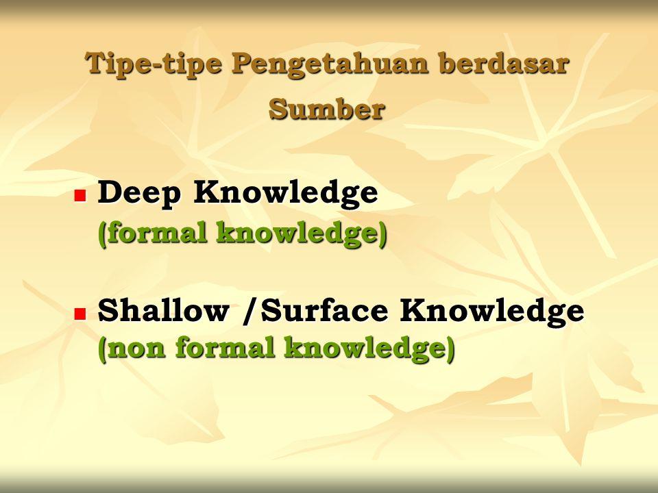 Tipe-tipe Pengetahuan berdasar Sumber