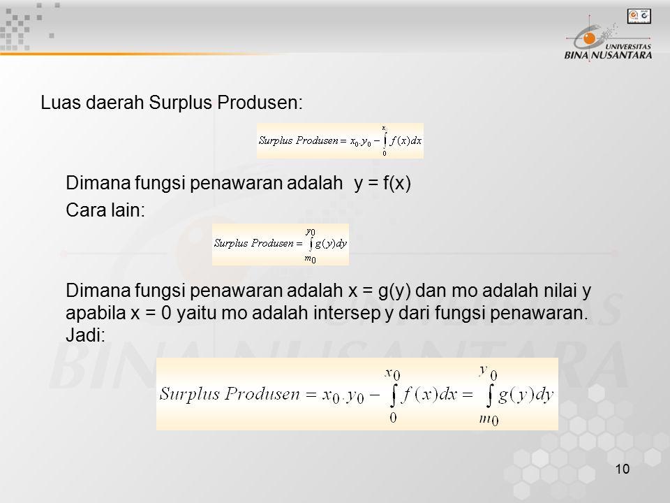 Luas daerah Surplus Produsen: