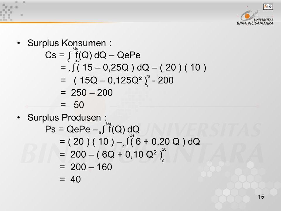 Surplus Konsumen : Cs = ∫ f(Q) dQ – QePe
