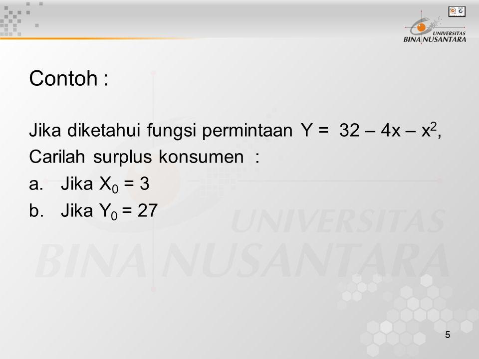 Contoh : Jika diketahui fungsi permintaan Y = 32 – 4x – x2,