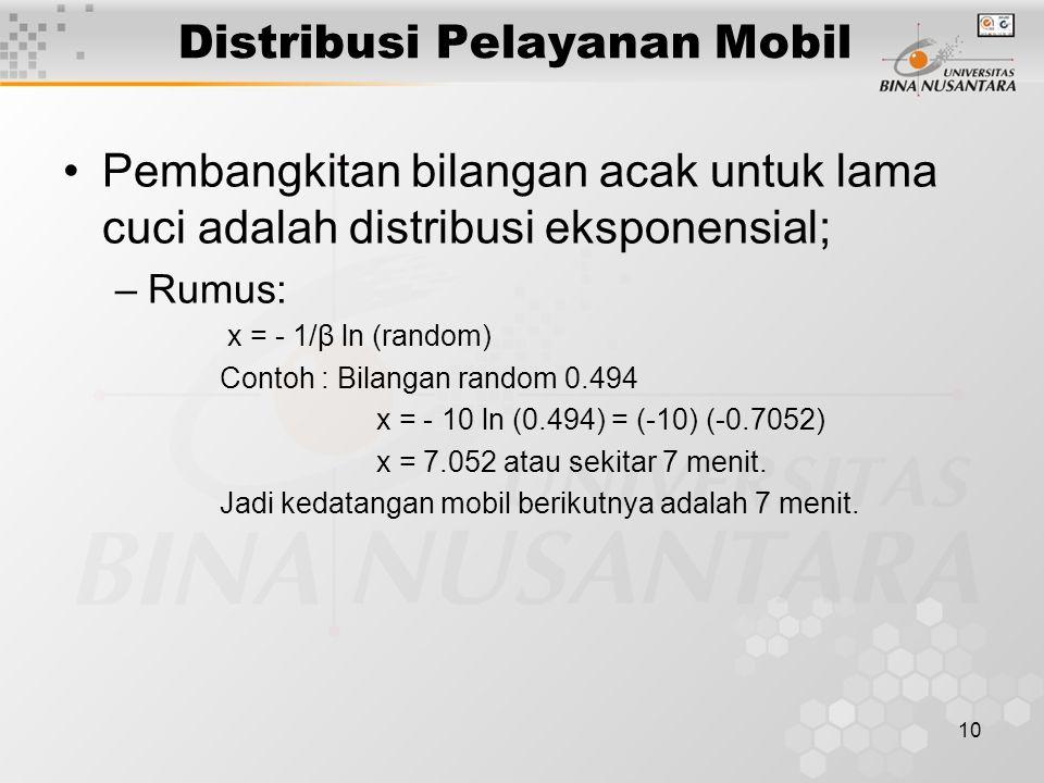 Distribusi Pelayanan Mobil