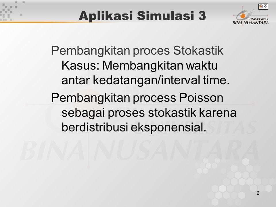 Aplikasi Simulasi 3 Pembangkitan proces Stokastik Kasus: Membangkitan waktu antar kedatangan/interval time.