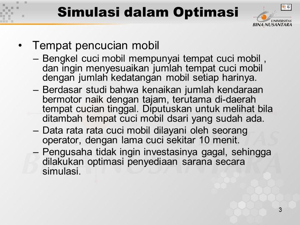 Simulasi dalam Optimasi