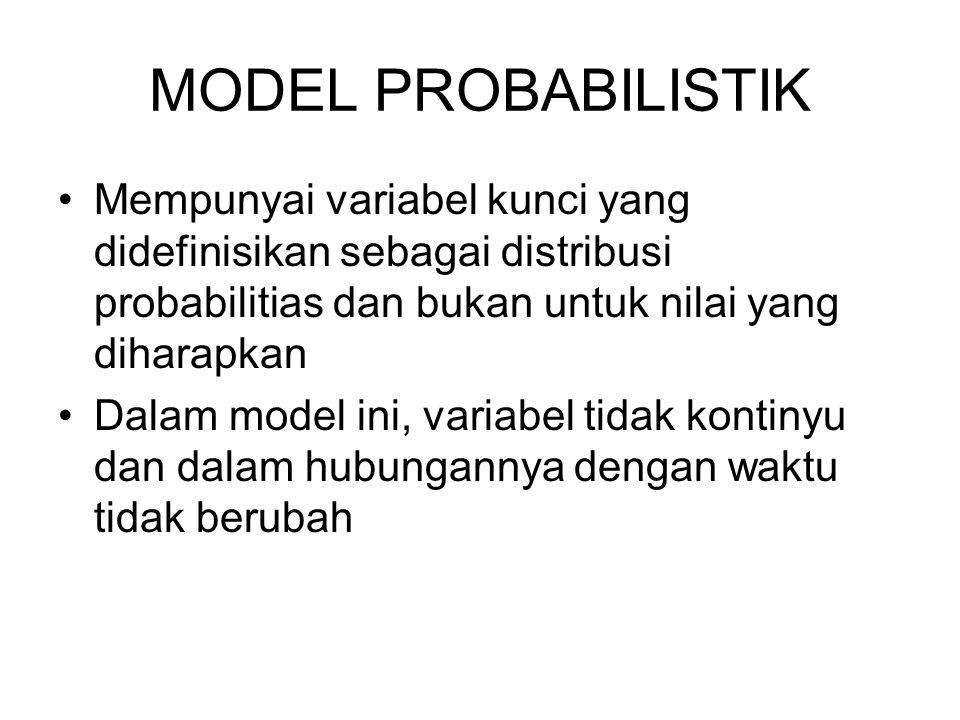 MODEL PROBABILISTIK Mempunyai variabel kunci yang didefinisikan sebagai distribusi probabilitias dan bukan untuk nilai yang diharapkan.