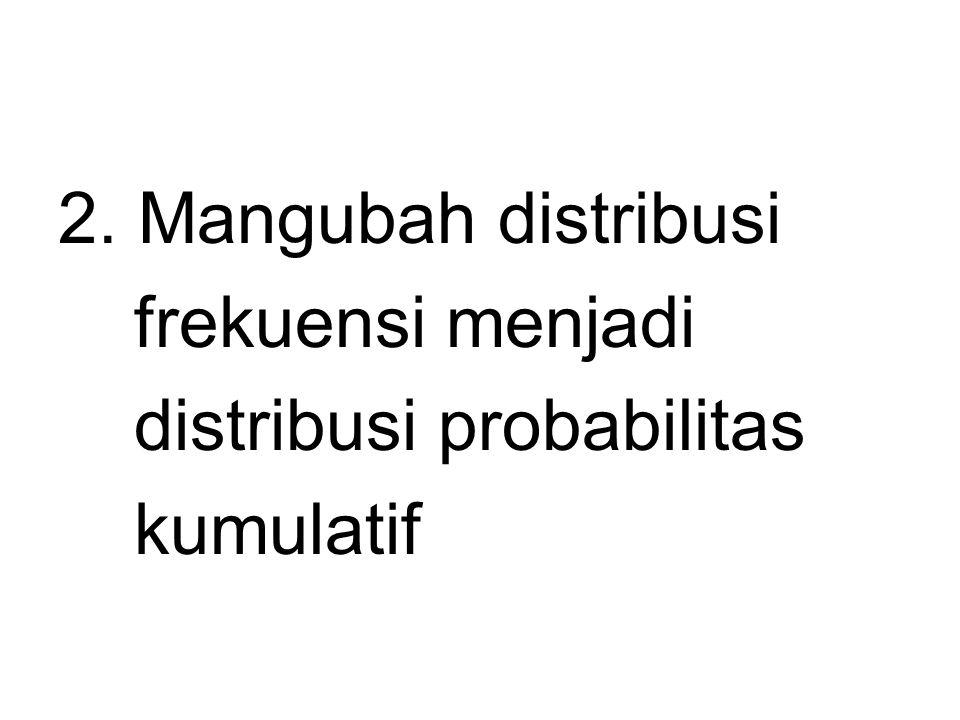 2. Mangubah distribusi frekuensi menjadi distribusi probabilitas kumulatif