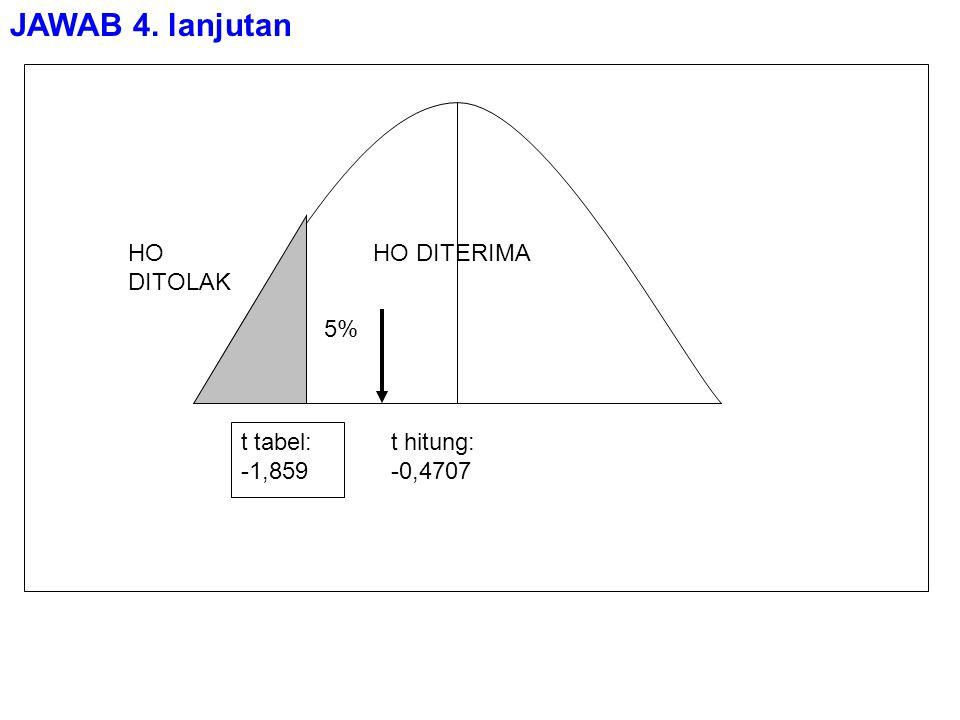 JAWAB 4. lanjutan 5% HO DITOLAK HO DITERIMA t tabel: -1,859 t hitung: