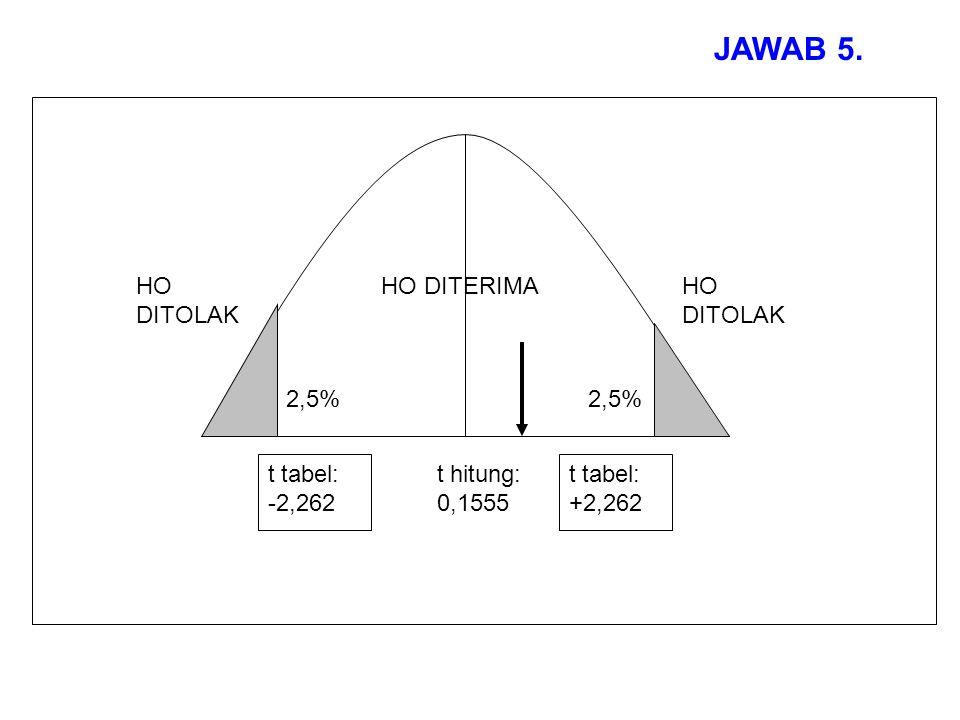 JAWAB 5. 2,5% HO DITOLAK HO DITERIMA t tabel: -2,262 +2,262 t hitung: