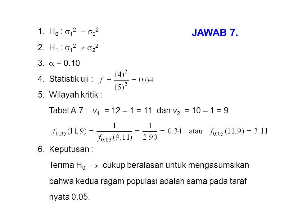 JAWAB 7. H0 : 12 = 22 H1 : 12  22  = 0.10 Statistik uji :
