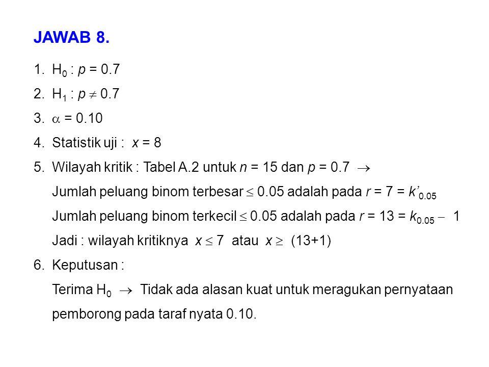 JAWAB 8. H0 : p = 0.7 H1 : p  0.7  = 0.10 Statistik uji : x = 8