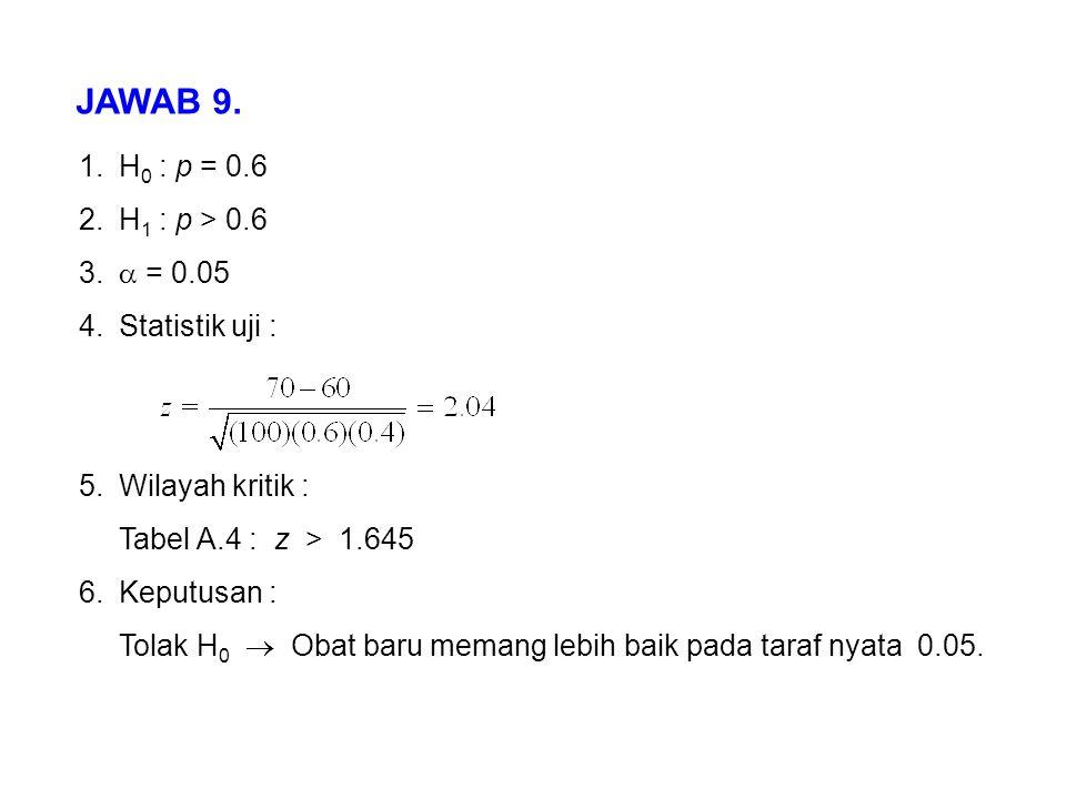 JAWAB 9. H0 : p = 0.6 H1 : p > 0.6  = 0.05 Statistik uji :