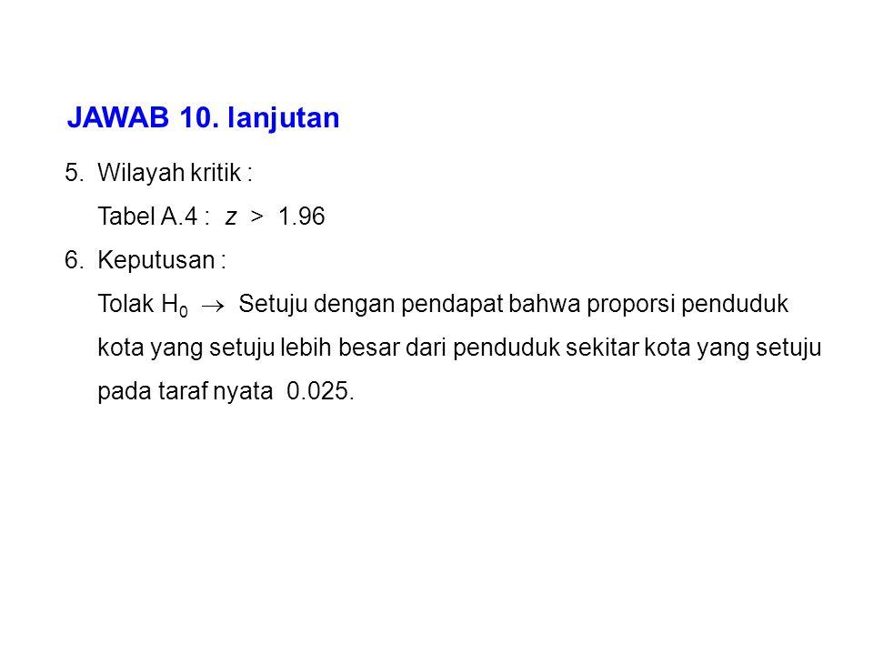 JAWAB 10. lanjutan Wilayah kritik : Tabel A.4 : z > 1.96