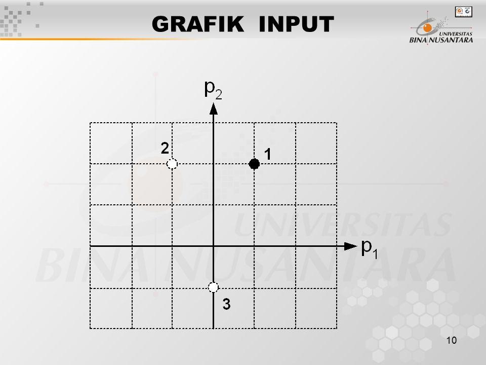 GRAFIK INPUT