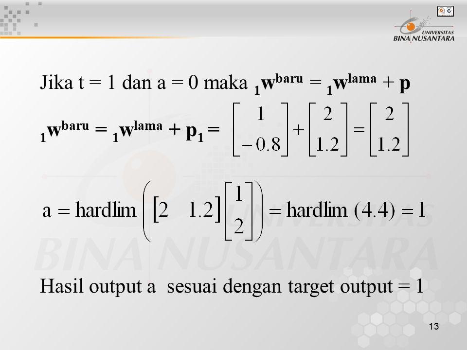 Jika t = 1 dan a = 0 maka 1wbaru = 1wlama + p