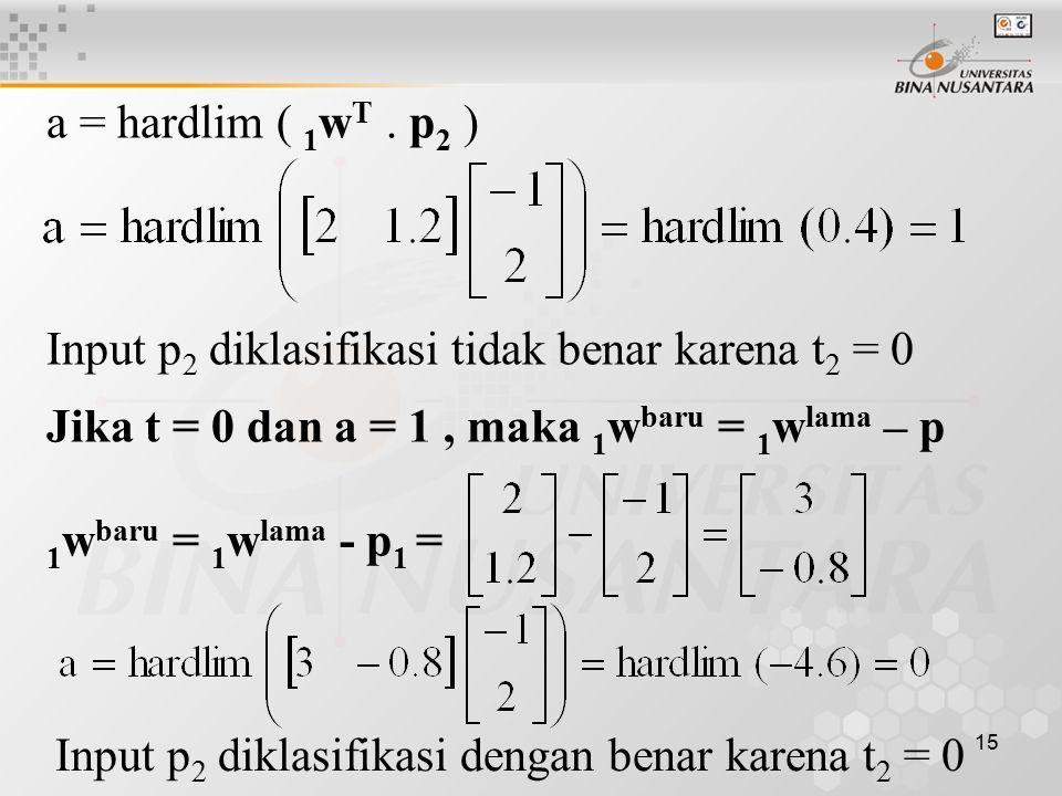 a = hardlim ( 1wT . p2 ) Input p2 diklasifikasi tidak benar karena t2 = 0. Jika t = 0 dan a = 1 , maka 1wbaru = 1wlama – p.