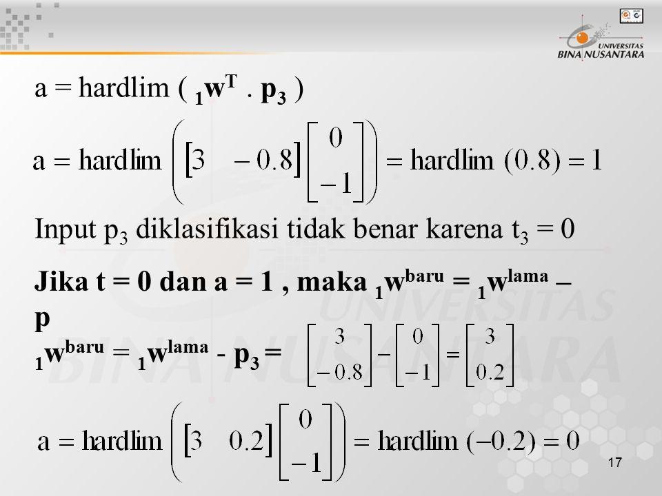 a = hardlim ( 1wT . p3 ) Input p3 diklasifikasi tidak benar karena t3 = 0. Jika t = 0 dan a = 1 , maka 1wbaru = 1wlama – p.