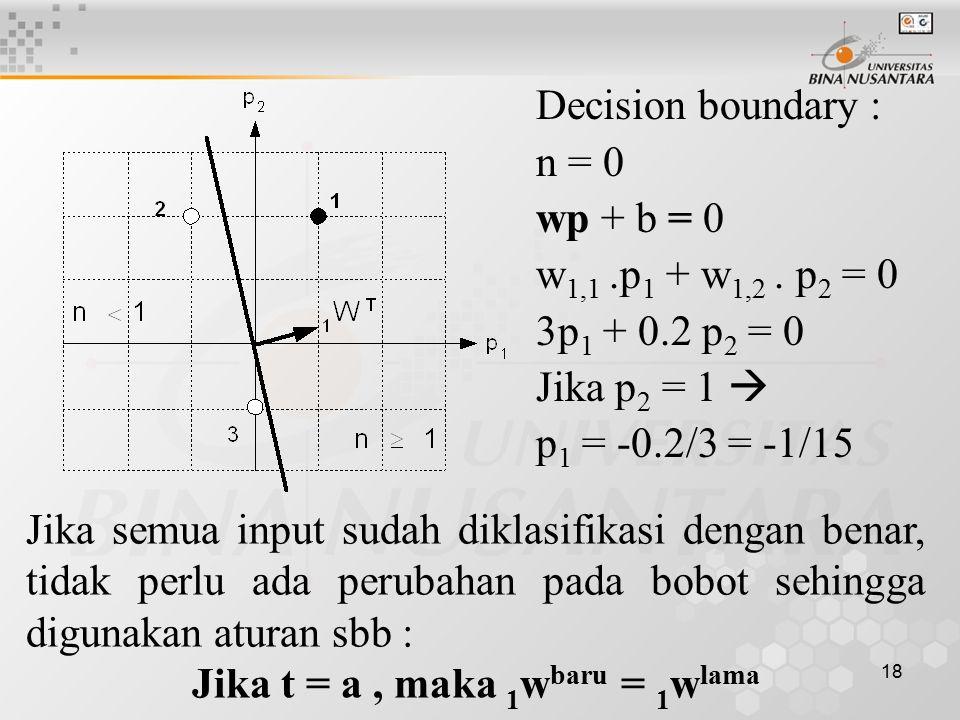 Jika t = a , maka 1wbaru = 1wlama