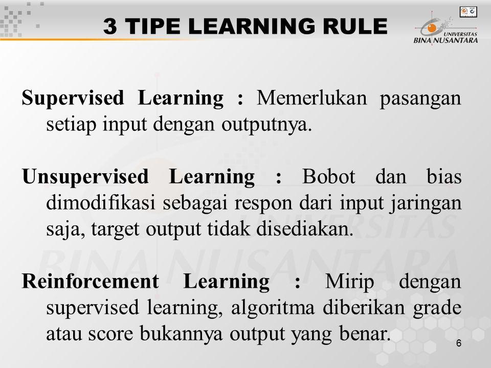 3 TIPE LEARNING RULE Supervised Learning : Memerlukan pasangan setiap input dengan outputnya.