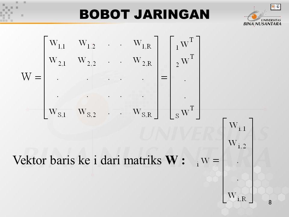 BOBOT JARINGAN Vektor baris ke i dari matriks W :