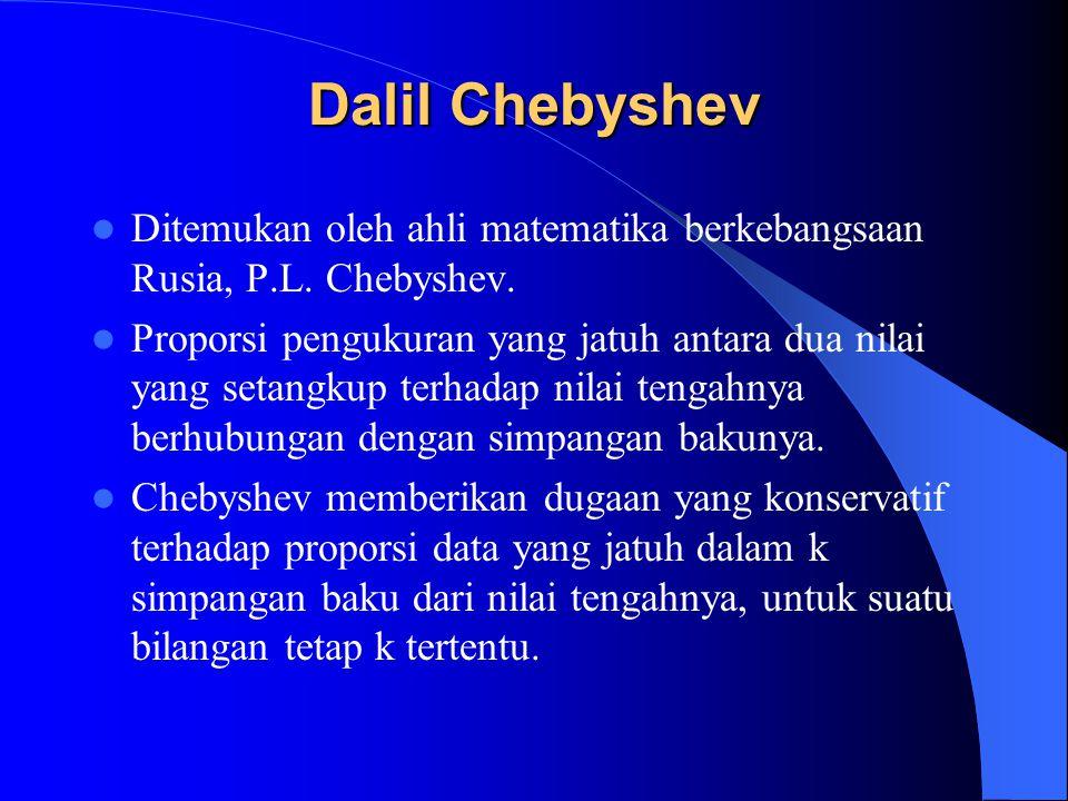 Dalil Chebyshev Ditemukan oleh ahli matematika berkebangsaan Rusia, P.L. Chebyshev.