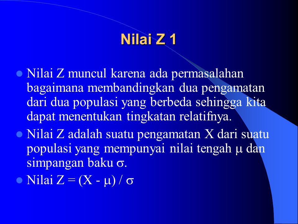 Nilai Z 1